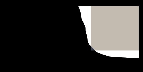 IB4 -logo